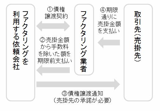 factoring_shikumi_zu_1