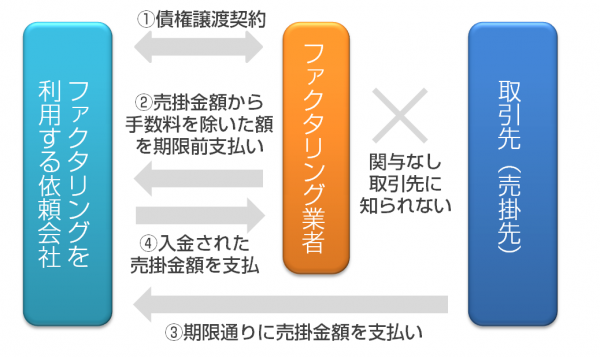 factoring_shikumi_zu_neo2